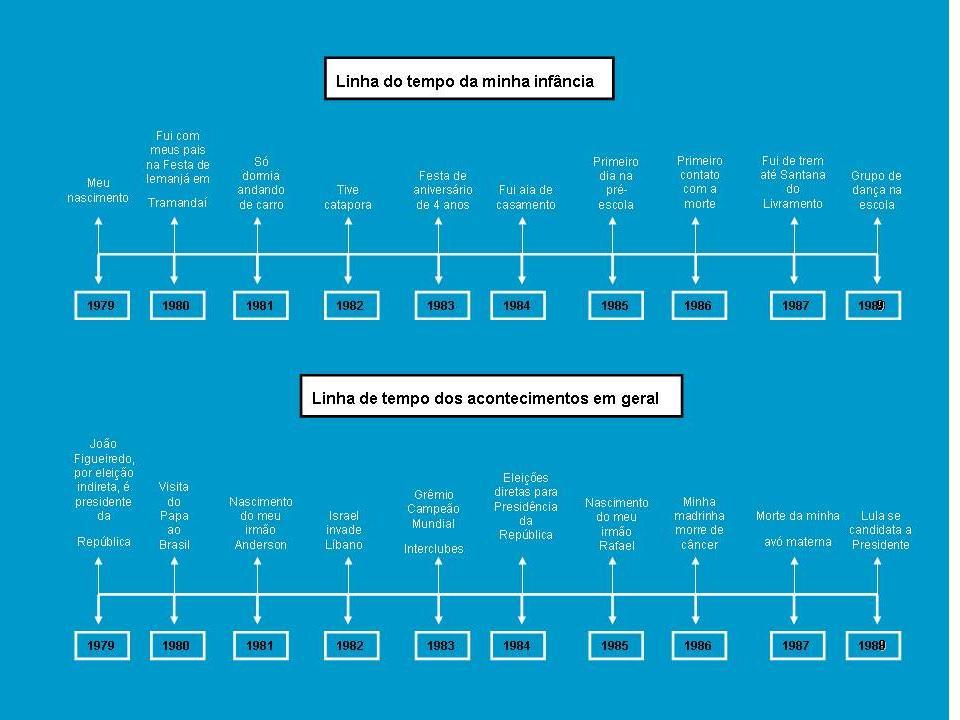 A minha historia de vida utilizando domínios de referencia dr1 dr2 dr3 e dr4 8